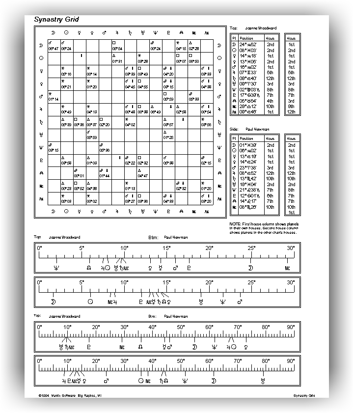 Win*Star 6 0 - Chart Types